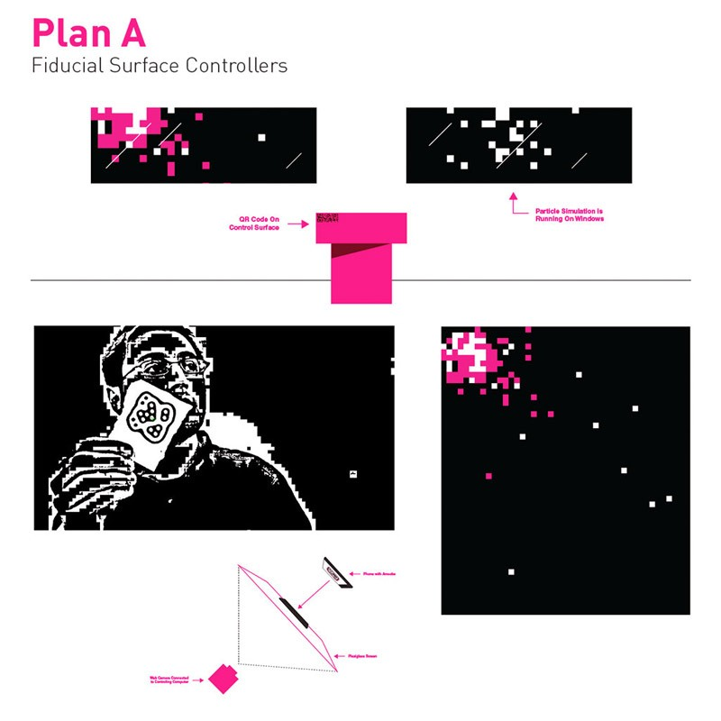 colada_plan_a_800