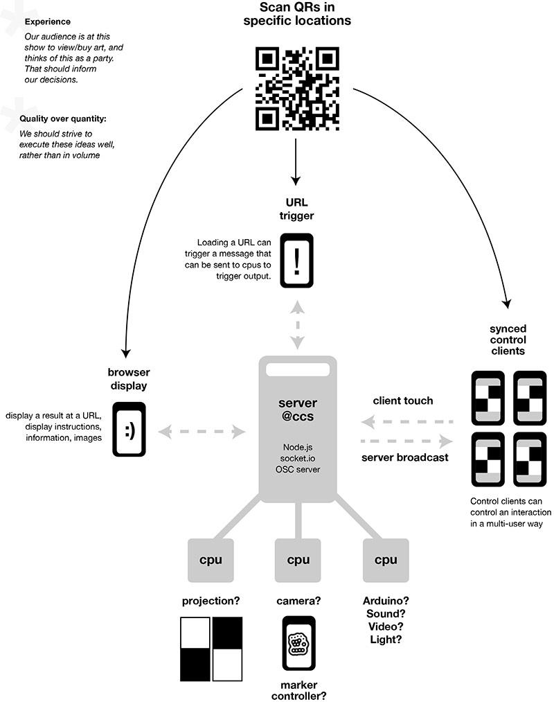 node js socket io chat example